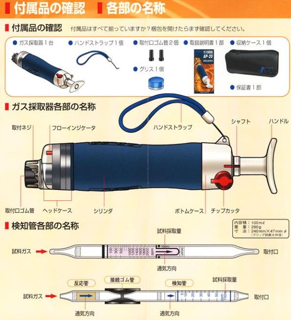 ガス採取器と検知管の各部の名称