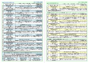 2019年(上半期)産業保健研修案内